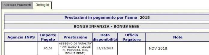 Visualizzare la data del Bonus Bebè a Dicembre 2018