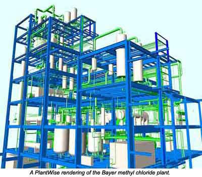 Insitebuilders-3 Myths of BIM