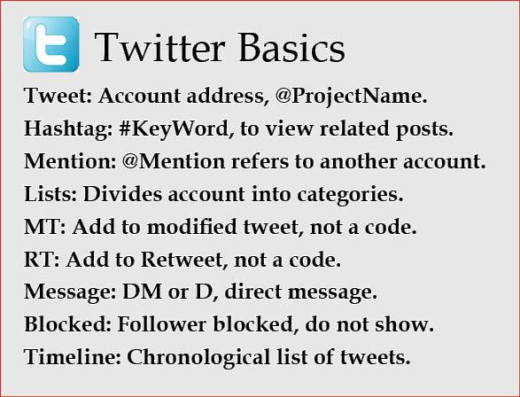 Insitebuilders - Twitter Basics