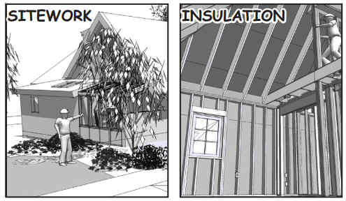 Finish Phase – Insitebuilders