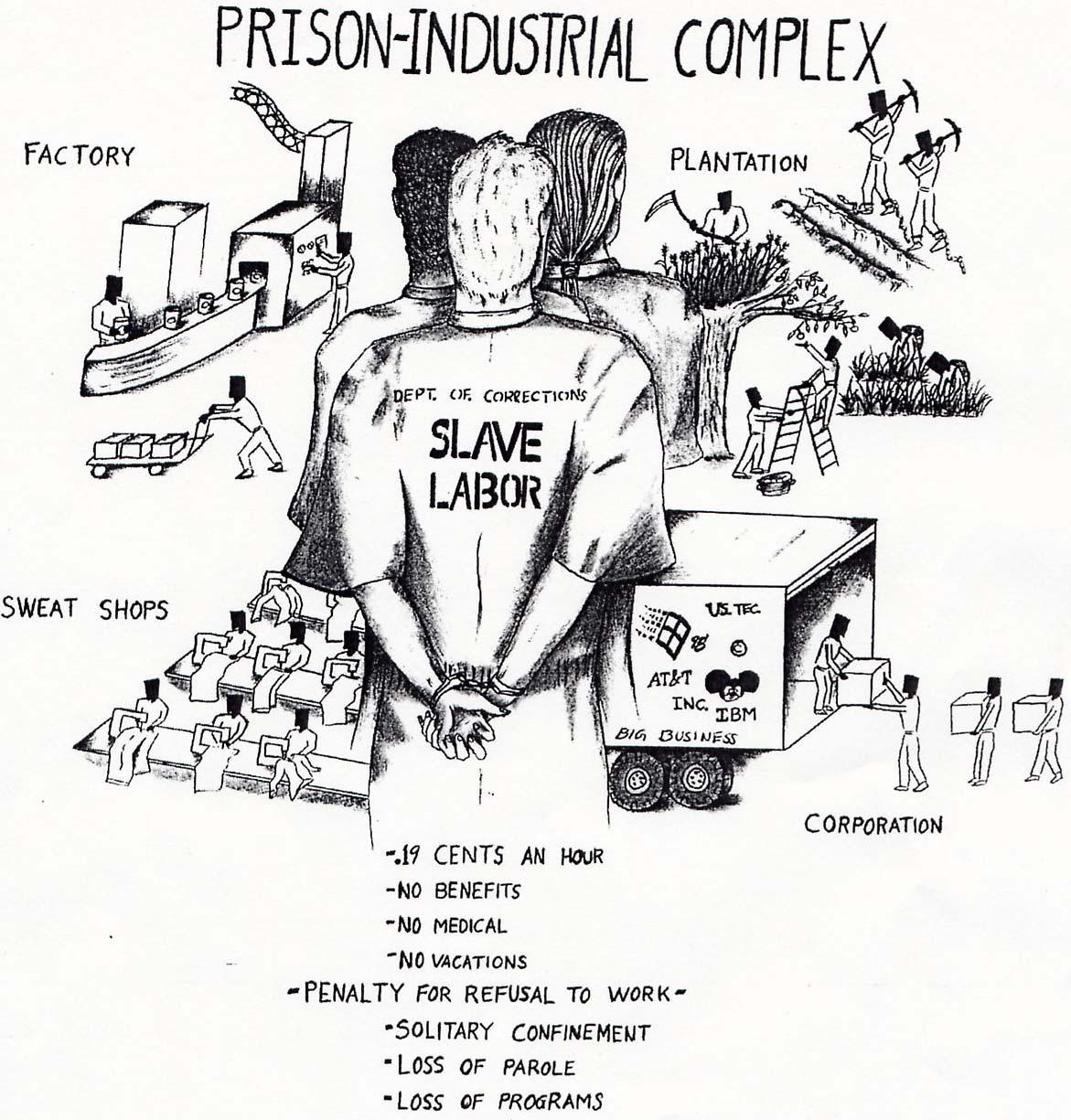 prison-industry