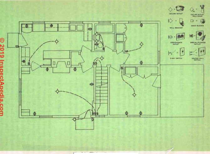 electrical wiring basics chapter 14 of your dream home how