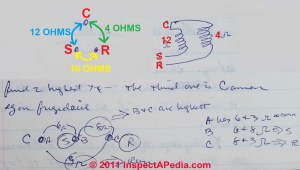 Electric Motor Capacitor Test Procedures