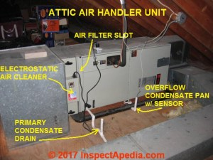 Air Conditioners: How to Locate or Find the Air Filters on Heating and Air Conditioning Systems