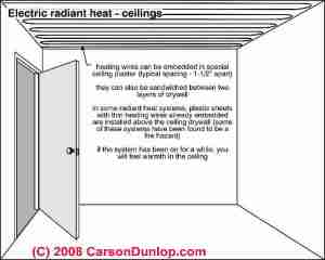 How to Repair Electric Heat, Staged Electric Furnaces