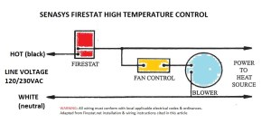 How to Install & Wire the Fan & Limit Controls on Furnaces