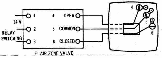 honeywell 3 wire zone valve wiring diagram wiring diagram automag technical information open center hydraulic valve schematic