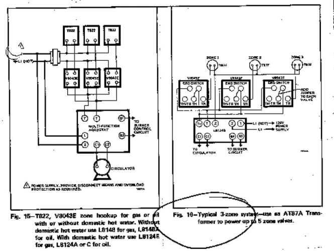 honeywell 3 way zone valve wiring diagram wiring diagram zone valve wiring installation instructions to heating