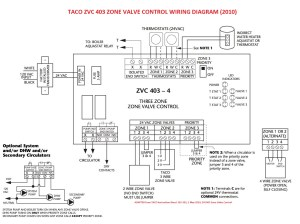 Zone Valve Wiring Installation & Instructions: Guide to heating system zone valves  Zone valve