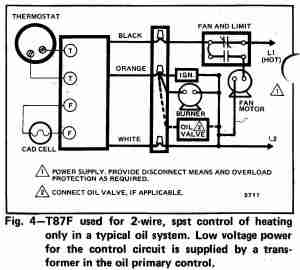 Room thermostat wiring diagrams for HVAC systems