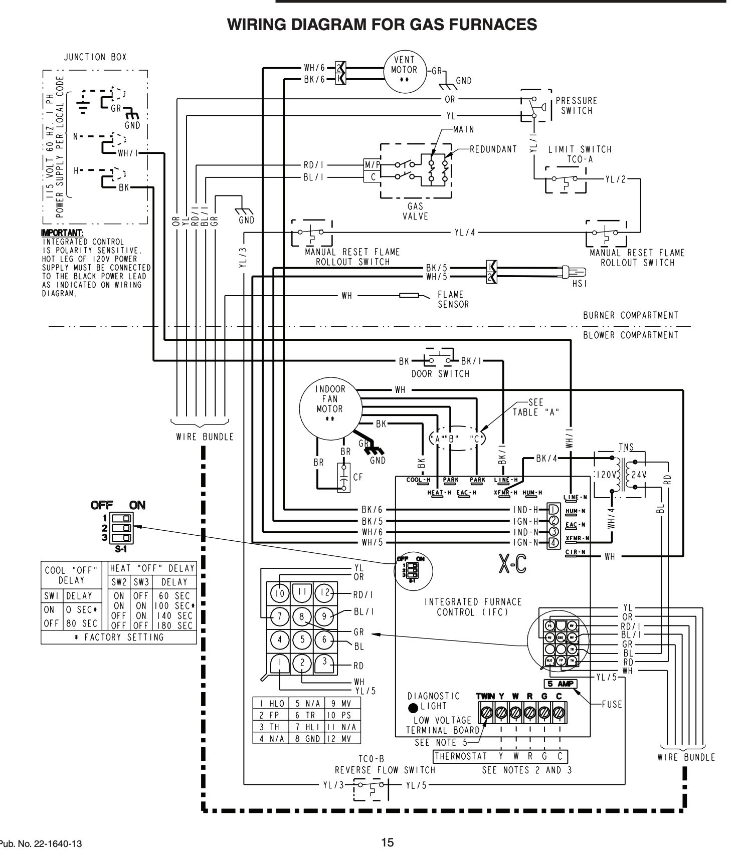 Trane Gas Furnace Wiring Diagram