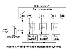 Honeywell L4064B Combination Fan and Limit Control: How to Set the Temperatures and Limits on