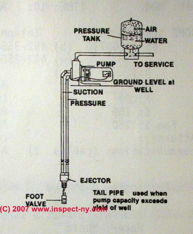 utilitech shallow well jet pump wiring diagram wiring diagram myers shallow well pump diagram wiring diagrams