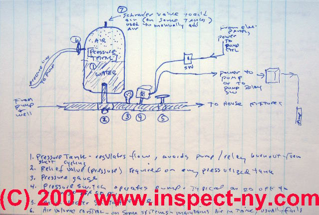 well water holding tank wiring  schematic wiring diagram