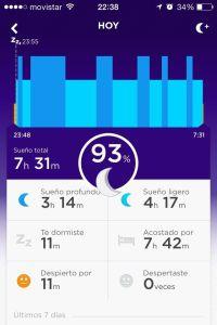 Ciclo del sueño