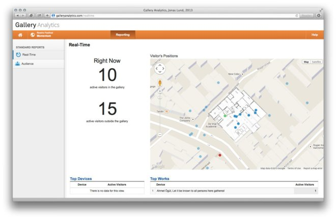 The Pop-Up City: Google Analytics For Physical Environments