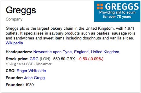 Greggs Crisis