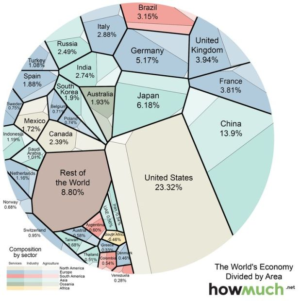 The World's Economy Divided by Area