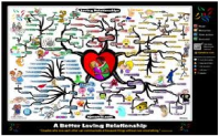 relationship better loving
