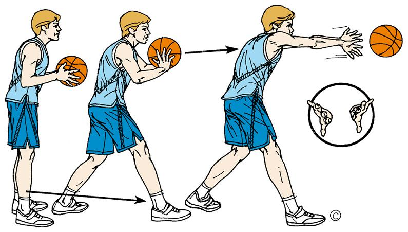 basketball chest pass