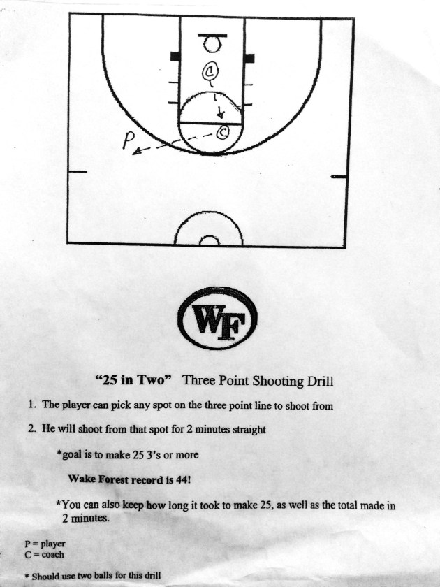 three point shooting drill
