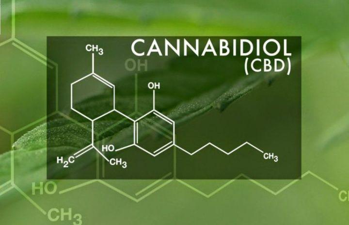 CBD Molecule CANNABIDIOL
