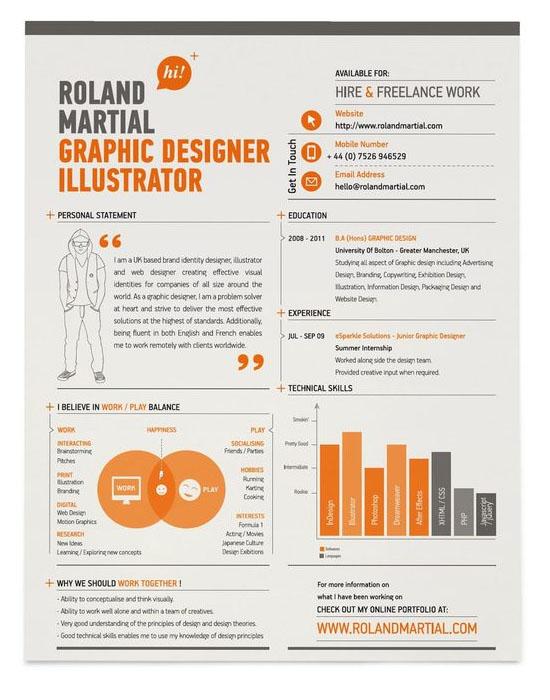 30 amazingly creative examples of designer resumes inspirationfeed