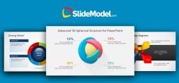 slide Model