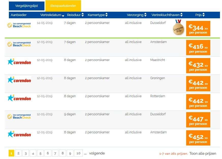Beachcheck.com vergelijkingslijst