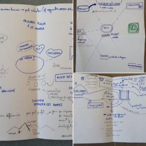 plans d'orientation business
