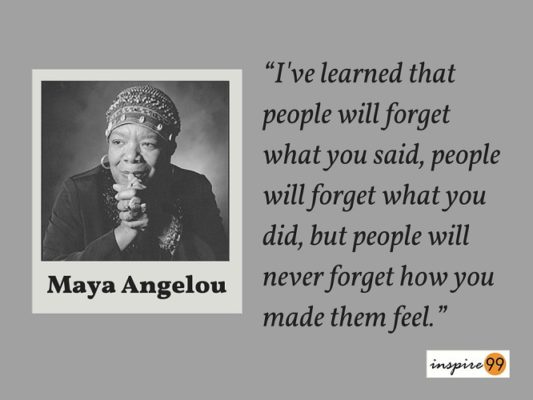 People Quotes : Maya Angelou - People Will Forget What You