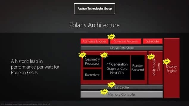 AMD Radeon 400 Series Release Date