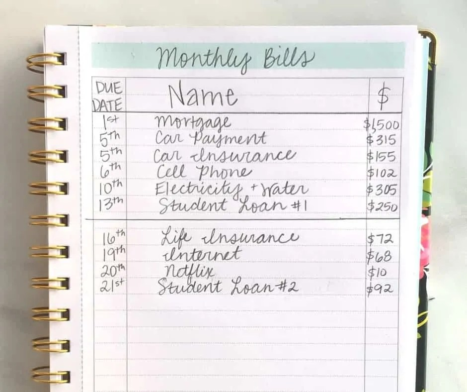 biweekly budget