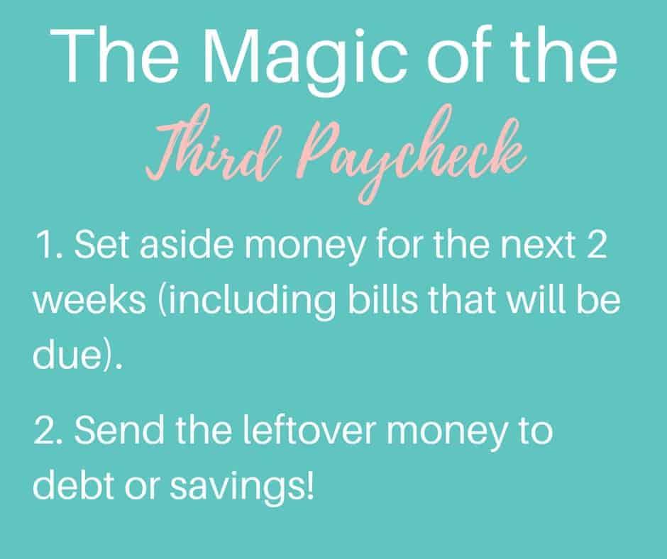 budget biweekly