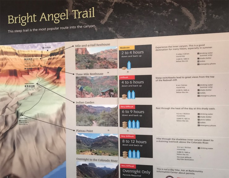 Bright Angel Trail Display