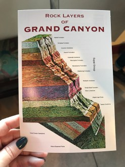 Rock Layers Of The Grand Canyon