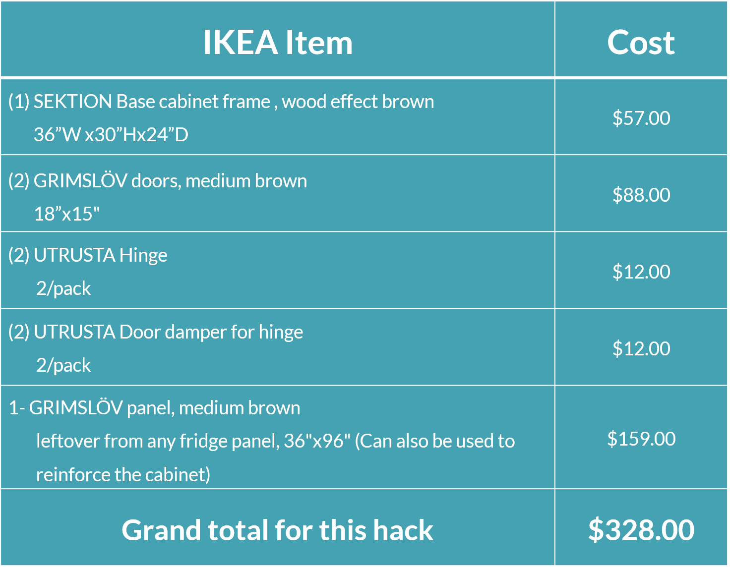 Set Price Kitchen Ikea