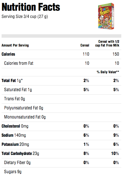 Fruity Pebbles Nutrition Facts