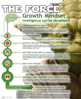 yoda-growth-mindset