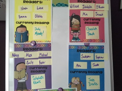 guided reading group display