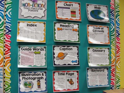 non-fiction text features bulletin board