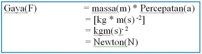 rumus besaran turunan, satuan besaran turunan, besaran turunan, contoh besaran turunan, besaran pokok dan besaran turunan, dimensi besaran turunan, dimensi besaran turunan kecepatan, analisa dimensional, gaya