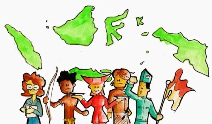identitas nasional, unsur-unsur identitas nasiona. karakteristik identitas nasional, pengertian identitas nasional, contoh identitas nasional