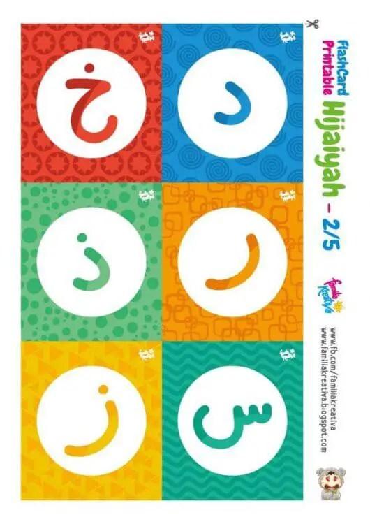gambar huruf hijaiyah untuk belajar anak cara membaca dan menulis huruf arab hijaiyah