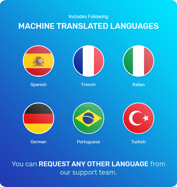Spanish, French, German, Italian, Turkish and Portuguese translation files are included