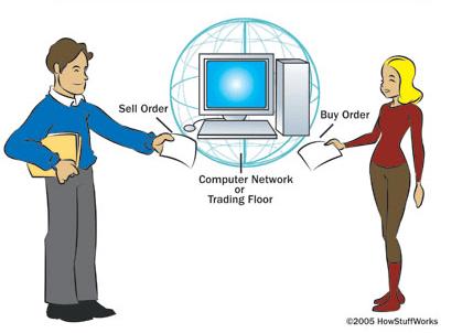 Интернет-трейдинг - это когда покупатель и продавец заключают сделку через интернет