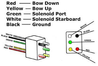 Strange Boat Leveler Wiring Diagram Wiring Diagram Database Wiring Digital Resources Honesemecshebarightsorg