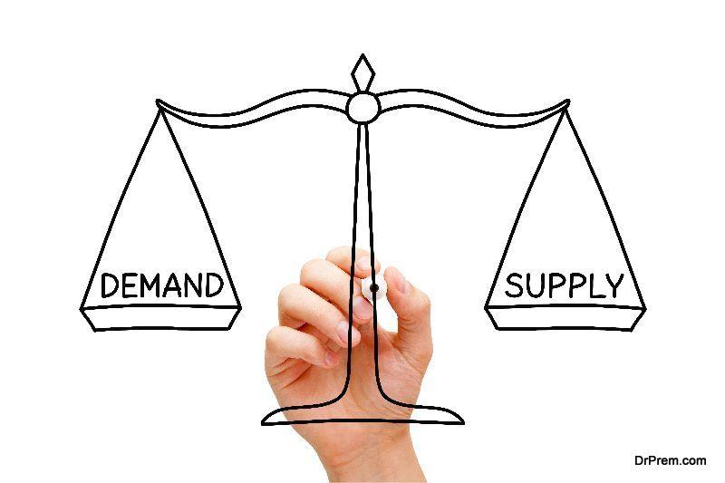 demand supply scenario