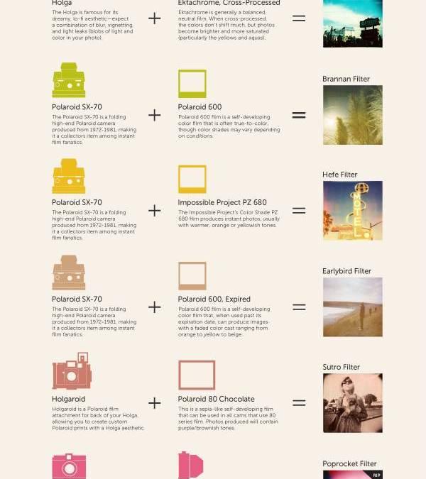 Como obtener los filtros de Instagram en el mundo real
