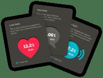 New Instagram Statitics thanks to Statigram